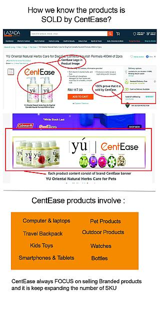 CentEase Products